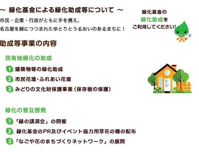 名古屋緑化基金2