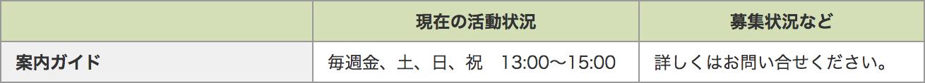 徳川園_ボランティア